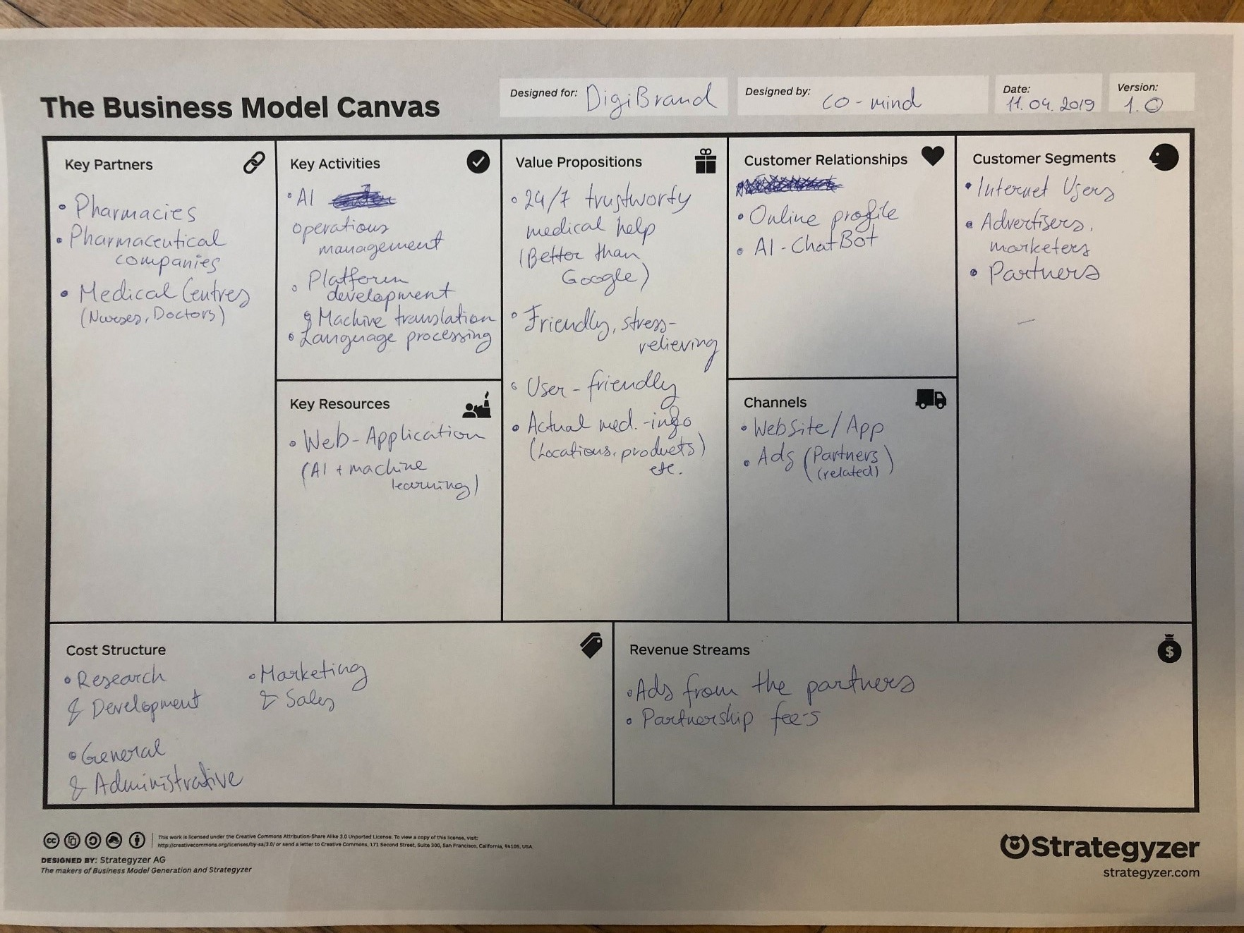 """""""Business Model Canvas to illustrate business plan"""""""